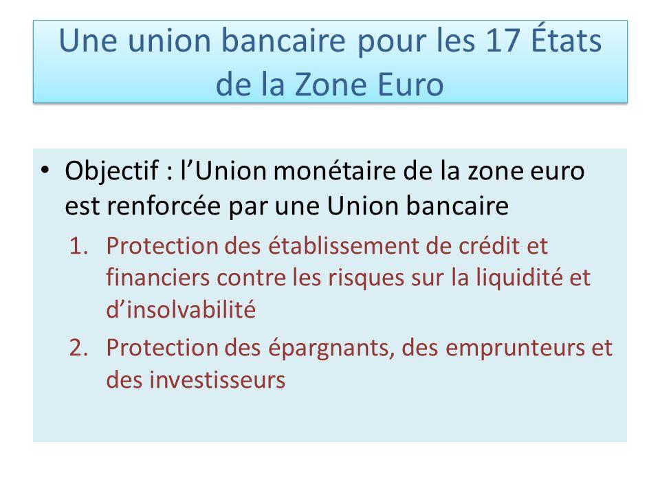 Une union bancaire pour les 17 États de la Zone Euro Objectif : lUnion monétaire de la zone euro est renforcée par une Union bancaire 1.Protection des