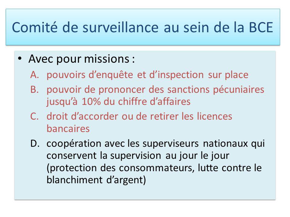 Comité de surveillance au sein de la BCE Avec pour missions : A.pouvoirs denquête et dinspection sur place B.pouvoir de prononcer des sanctions pécuni