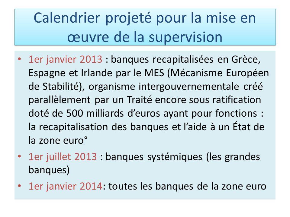 Calendrier projeté pour la mise en œuvre de la supervision 1er janvier 2013 : banques recapitalisées en Grèce, Espagne et Irlande par le MES (Mécanism