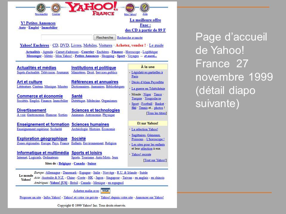 Page daccueil de Yahoo! France 27 novembre 1999 (détail diapo suivante)