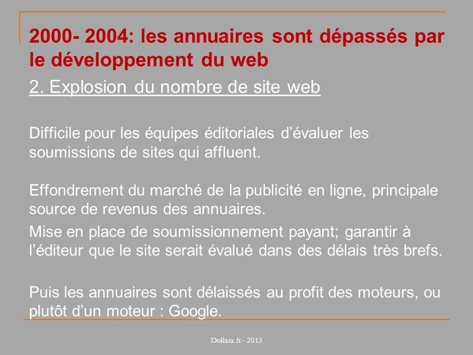 2000- 2004: les annuaires sont dépassés par le développement du web 2. Explosion du nombre de site web Difficile pour les équipes éditoriales dévaluer
