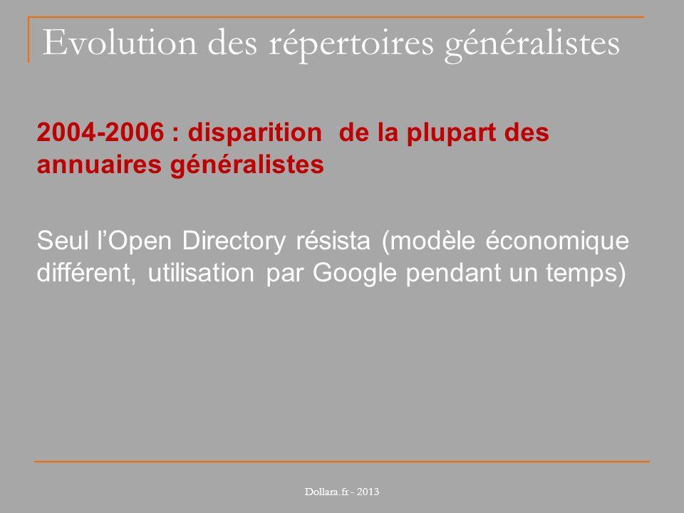 Evolution des répertoires généralistes 2004-2006 : disparition de la plupart des annuaires généralistes Seul lOpen Directory résista (modèle économique différent, utilisation par Google pendant un temps) Dollara.fr - 2013