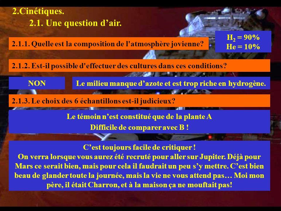1.1.1 2.Cinétiques. 2.1. Une question dair. 2.1.1. Quelle est la composition de l'atmosphère jovienne? H 2 = 90% He = 10% 2.1.2. Est-il possible d'eff