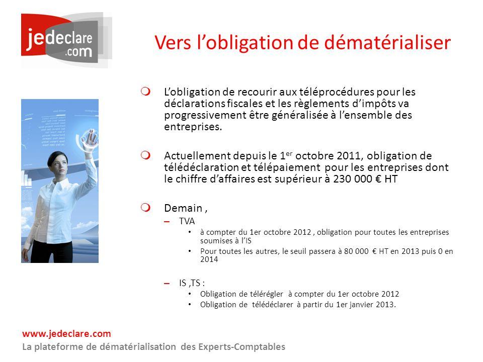 www.jedeclare.com La plateforme de dématérialisation des Experts-Comptables Vers lobligation de dématérialiser Lobligation de recourir aux téléprocédu