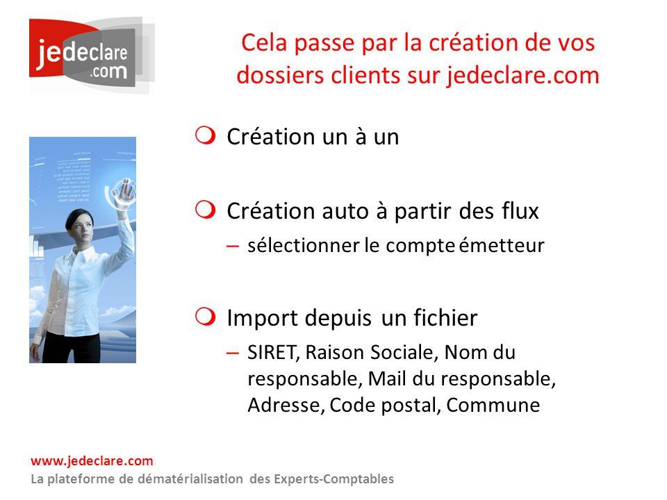 www.jedeclare.com La plateforme de dématérialisation des Experts-Comptables Cela passe par la création de vos dossiers clients sur jedeclare.com Créat