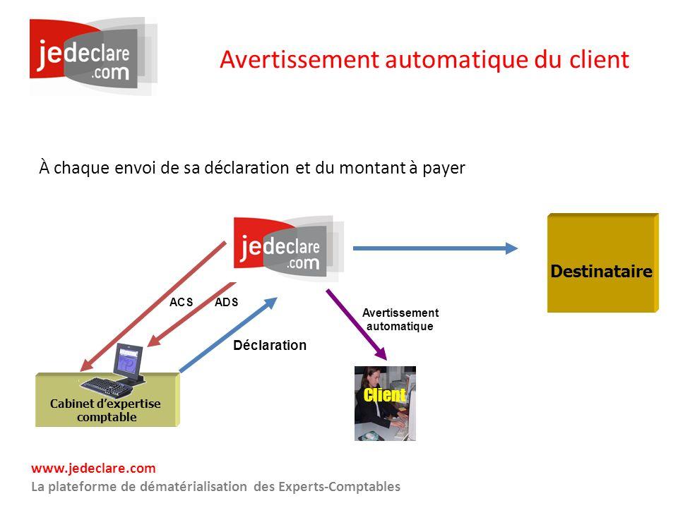 www.jedeclare.com La plateforme de dématérialisation des Experts-Comptables Avertissement automatique du client À chaque envoi de sa déclaration et du