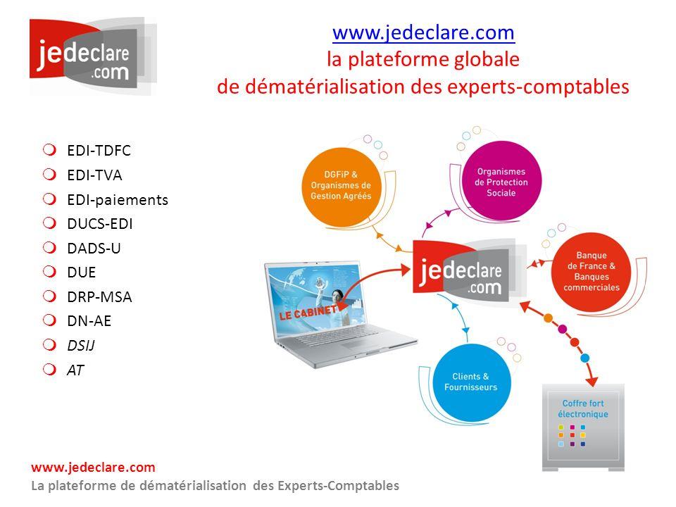 www.jedeclare.com La plateforme de dématérialisation des Experts-Comptables www.jedeclare.com www.jedeclare.com la plateforme globale de dématérialisa