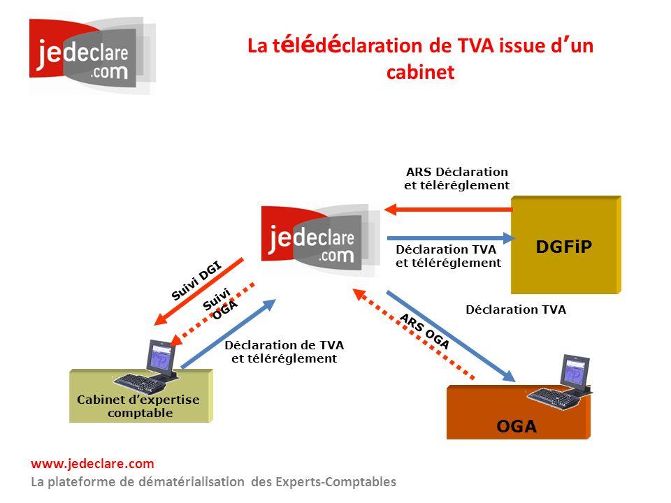www.jedeclare.com La plateforme de dématérialisation des Experts-Comptables La t é l é d é claration de TVA issue d un cabinet Cabinet dexpertise comp