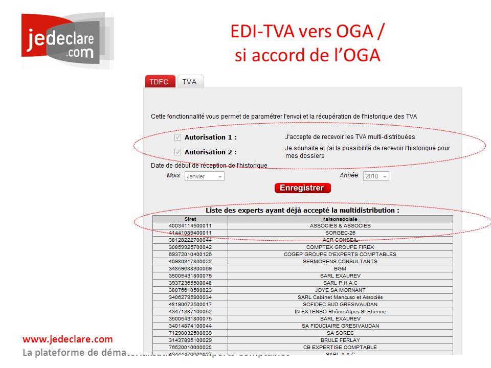 www.jedeclare.com La plateforme de dématérialisation des Experts-Comptables EDI-TVA vers OGA / si accord de lOGA