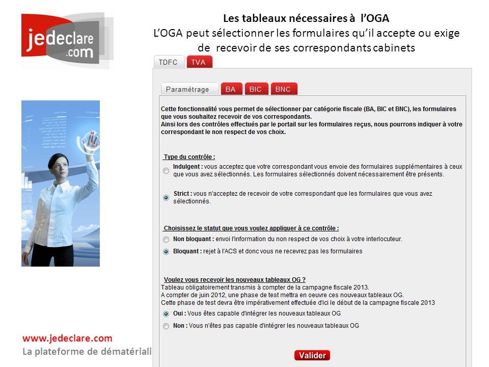 www.jedeclare.com La plateforme de dématérialisation des Experts-Comptables Les tableaux nécessaires à lOGA LOGA peut sélectionner les formulaires qui