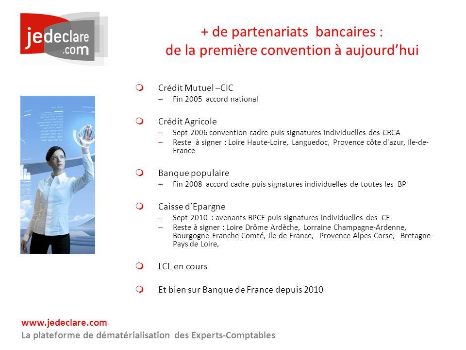 www.jedeclare.com La plateforme de dématérialisation des Experts-Comptables + de partenariats bancaires : de la première convention à aujourdhui Crédi