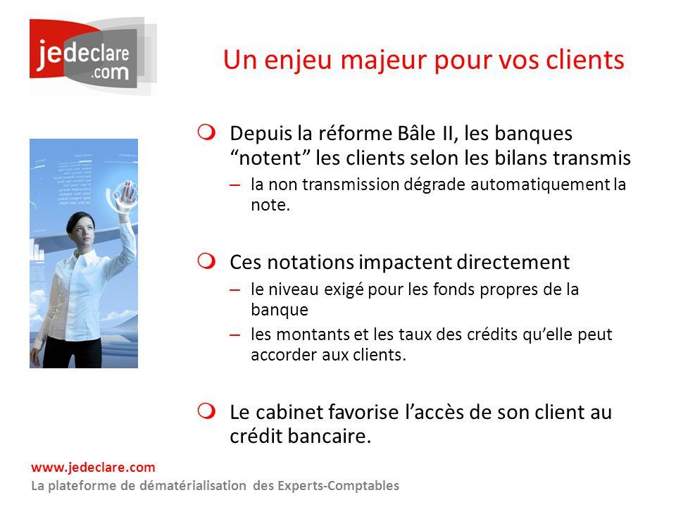 www.jedeclare.com La plateforme de dématérialisation des Experts-Comptables Un enjeu majeur pour vos clients Depuis la réforme Bâle II, les banques no