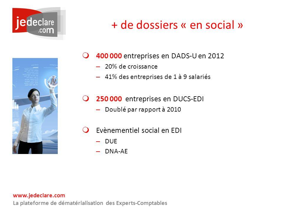 www.jedeclare.com La plateforme de dématérialisation des Experts-Comptables + de dossiers « en social » 400 000 entreprises en DADS-U en 2012 – 20% de