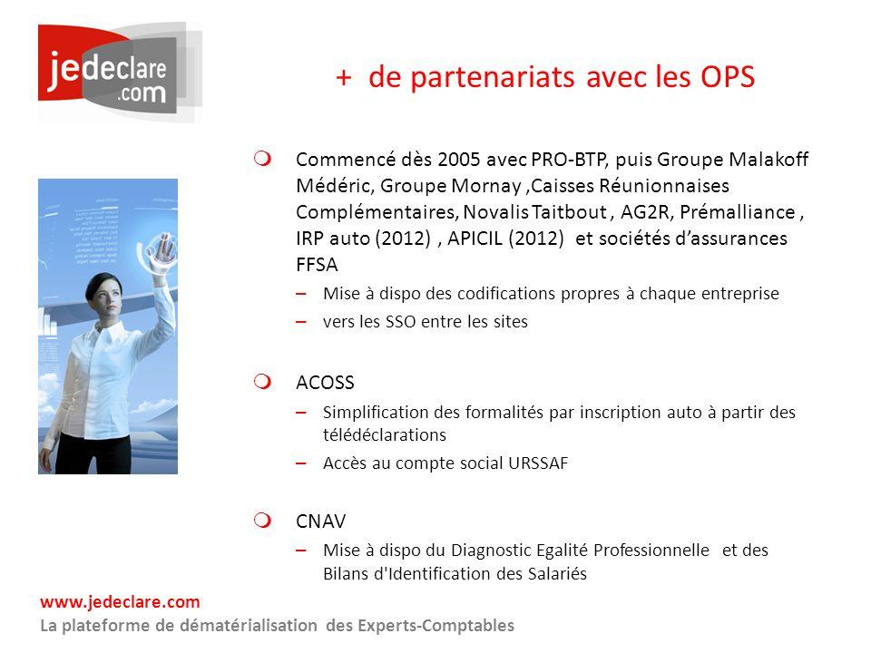 www.jedeclare.com La plateforme de dématérialisation des Experts-Comptables + de partenariats avec les OPS Commencé dès 2005 avec PRO-BTP, puis Groupe