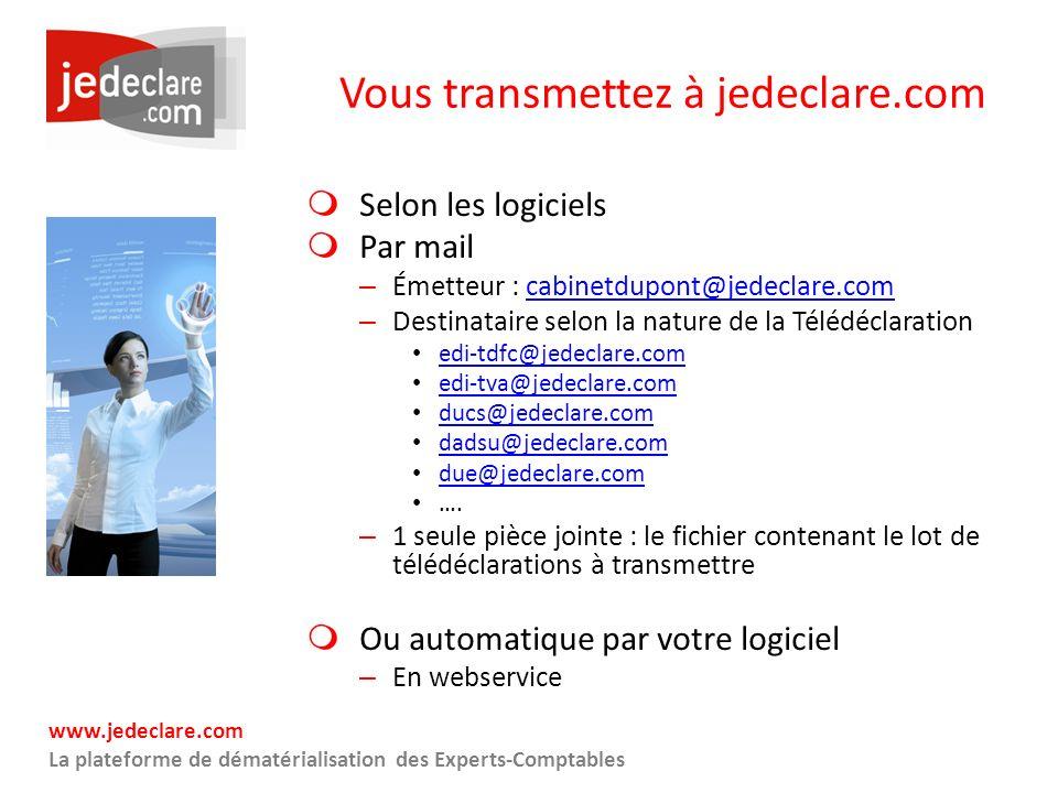 www.jedeclare.com La plateforme de dématérialisation des Experts-Comptables Vous transmettez à jedeclare.com Selon les logiciels Par mail – Émetteur :