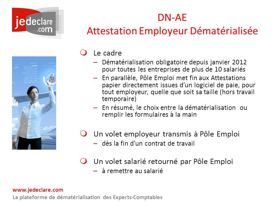 www.jedeclare.com La plateforme de dématérialisation des Experts-Comptables DN-AE Attestation Employeur Dématérialisée Le cadre – Dématérialisation ob