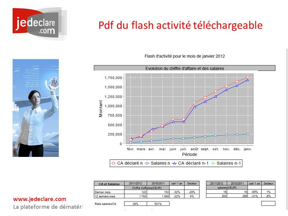 www.jedeclare.com La plateforme de dématérialisation des Experts-Comptables Pdf du flash activité téléchargeable