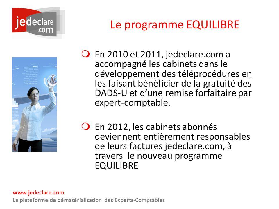 www.jedeclare.com La plateforme de dématérialisation des Experts-Comptables Le programme EQUILIBRE En 2010 et 2011, jedeclare.com a accompagné les cab