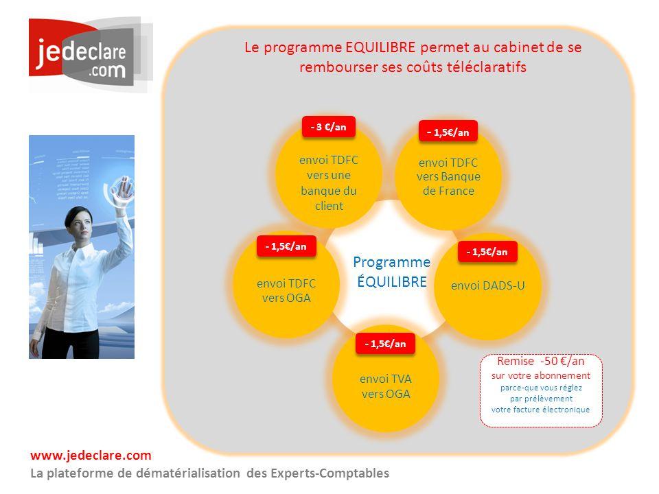 www.jedeclare.com La plateforme de dématérialisation des Experts-Comptables Programme ÉQUILIBRE envoi TVA vers OGA envoi TDFC vers une banque du clien