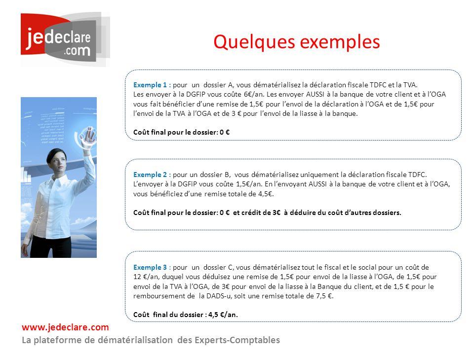 www.jedeclare.com La plateforme de dématérialisation des Experts-Comptables Exemple 1 : pour un dossier A, vous dématérialisez la déclaration fiscale
