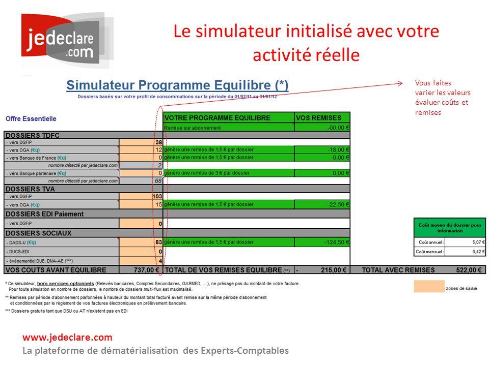 www.jedeclare.com La plateforme de dématérialisation des Experts-Comptables Vous faites varier les valeurs évaluer coûts et remises Le simulateur init