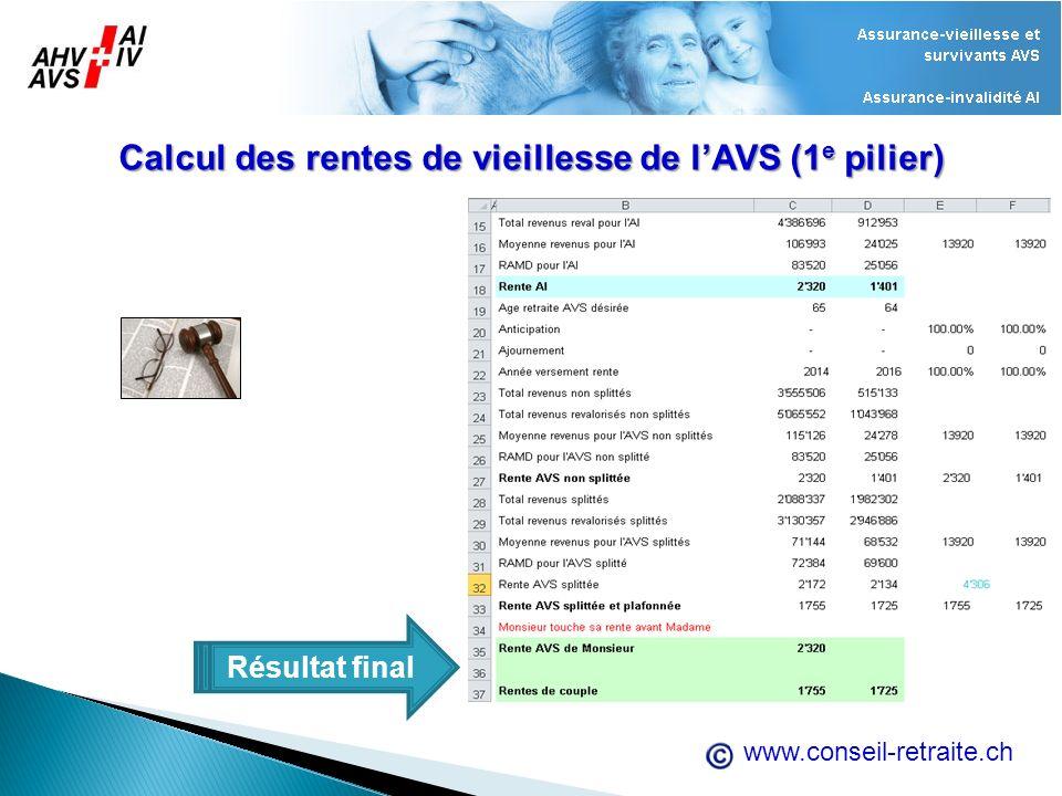 www.conseil-retraite.ch Résultat final Calcul des rentes de vieillesse de lAVS (1 e pilier)