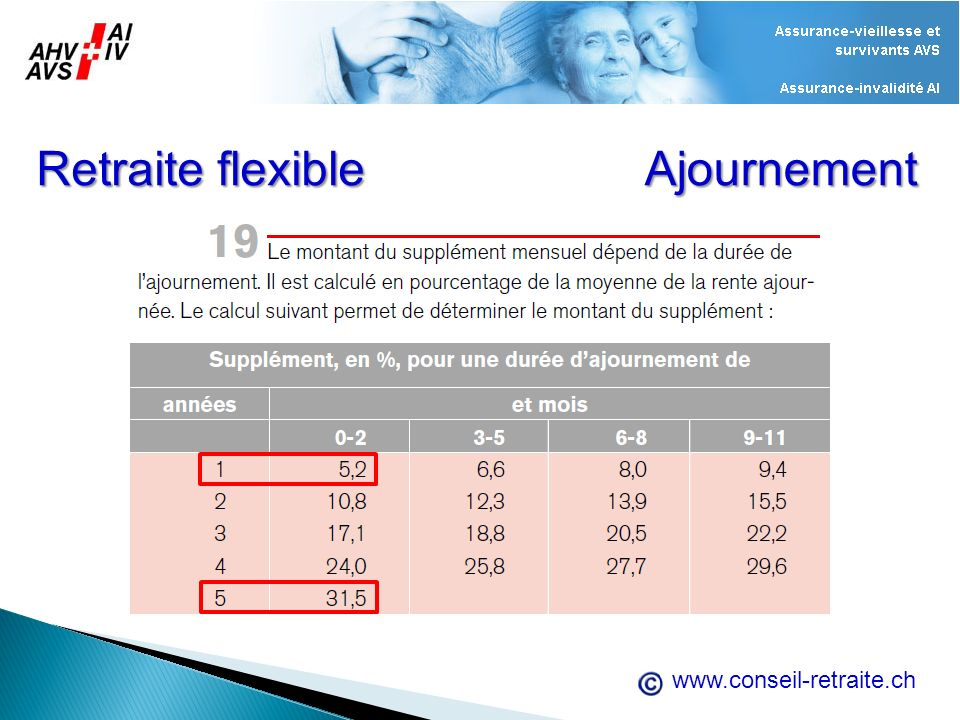 www.conseil-retraite.ch Retraite flexible Ajournement