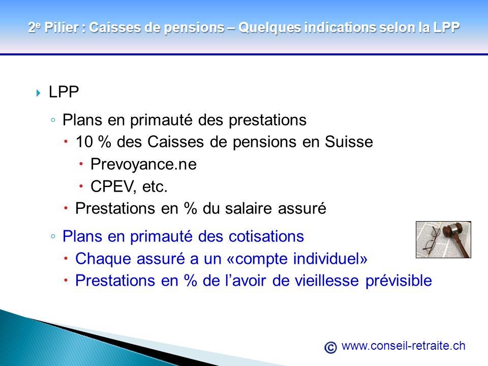 www.conseil-retraite.ch 2 e Pilier : Caisses de pensions – Quelques indications selon la LPP LPP Plans en primauté des prestations 10 % des Caisses de