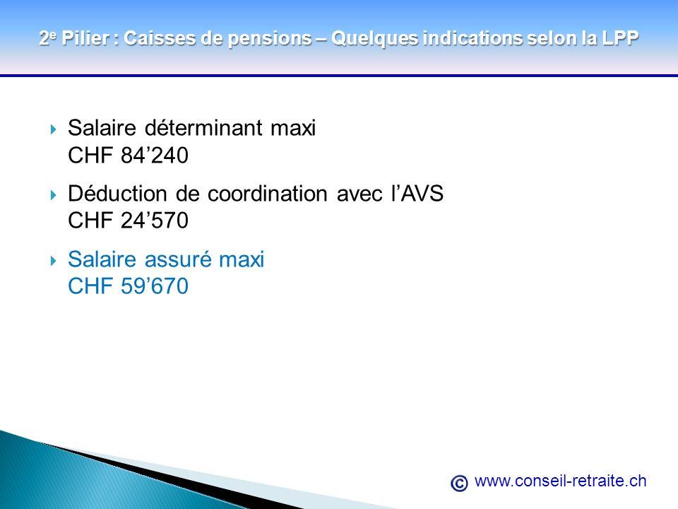 www.conseil-retraite.ch 2 e Pilier : Caisses de pensions – Quelques indications selon la LPP Salaire déterminant maxi CHF 84240 Déduction de coordinat