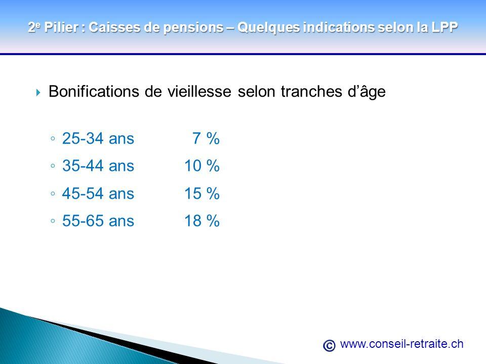 www.conseil-retraite.ch 2 e Pilier : Caisses de pensions – Quelques indications selon la LPP Bonifications de vieillesse selon tranches dâge 25-34 ans