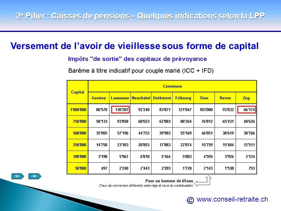 www.conseil-retraite.ch 2 e Pilier : Caisses de pensions – Quelques indications selon la LPP Versement de lavoir de vieillesse sous forme de capital 3