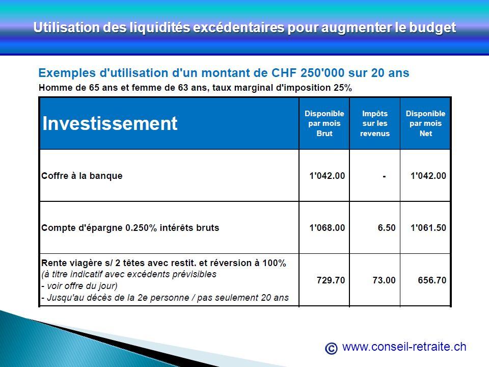 www.conseil-retraite.ch Utilisation des liquidités excédentaires pour augmenter le budget