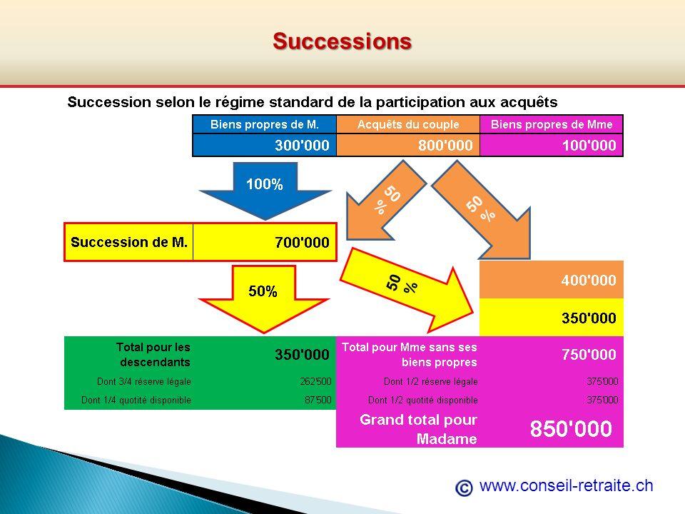 www.conseil-retraite.chSuccessions