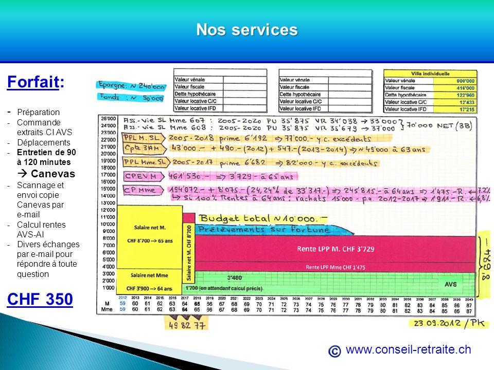 www.conseil-retraite.ch Nos services Forfait: - Préparation -Commande extraits CI AVS -Déplacements -Entretien de 90 à 120 minutes Canevas -Scannage e