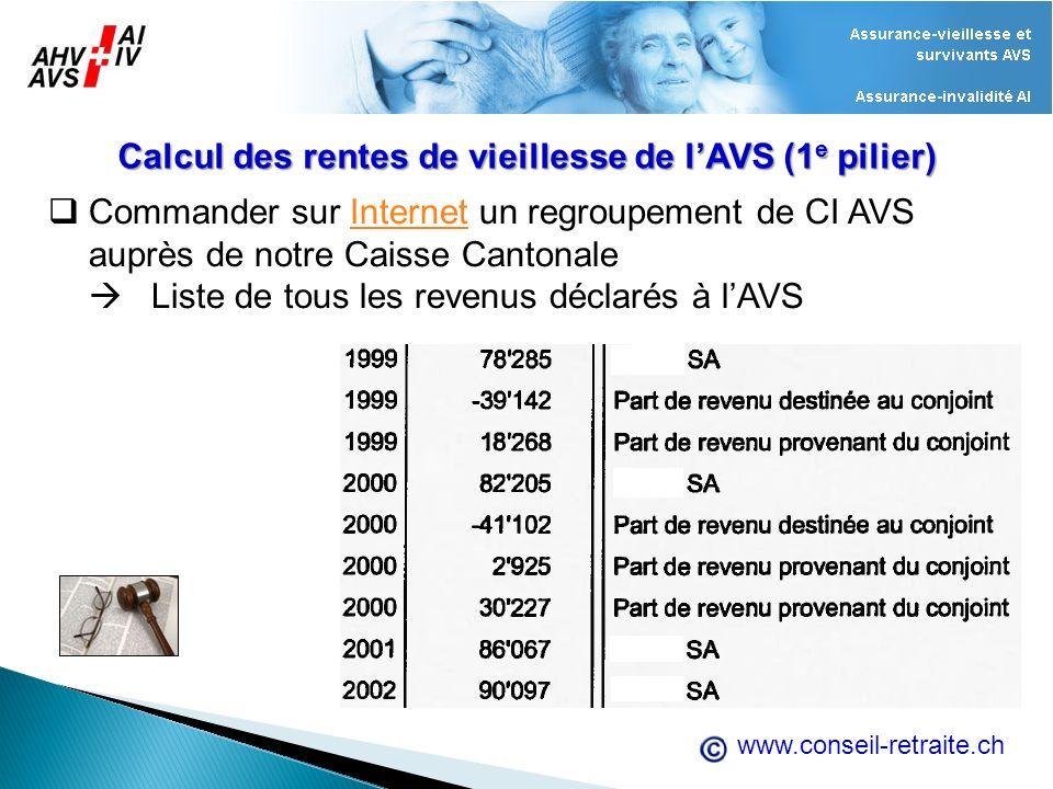 www.conseil-retraite.ch Revalorisation des revenus pour tenir compte de linflation Calcul des rentes de vieillesse de lAVS (1 e pilier) Un homme de 65 ans en 2013 avait 21 ans (1 e inscription au CI) en 1969.