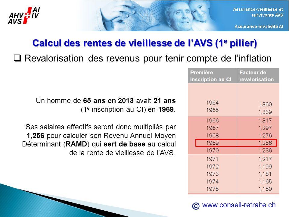 www.conseil-retraite.ch Revalorisation des revenus pour tenir compte de linflation Calcul des rentes de vieillesse de lAVS (1 e pilier) Un homme de 65