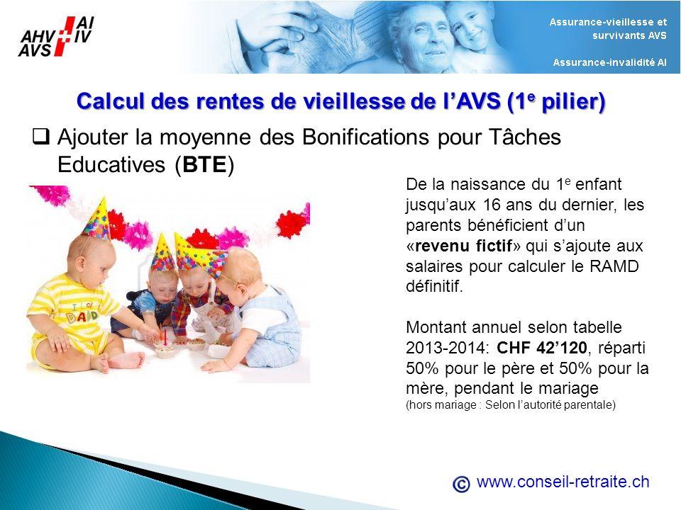 www.conseil-retraite.ch Calcul des rentes de vieillesse de lAVS (1 e pilier)