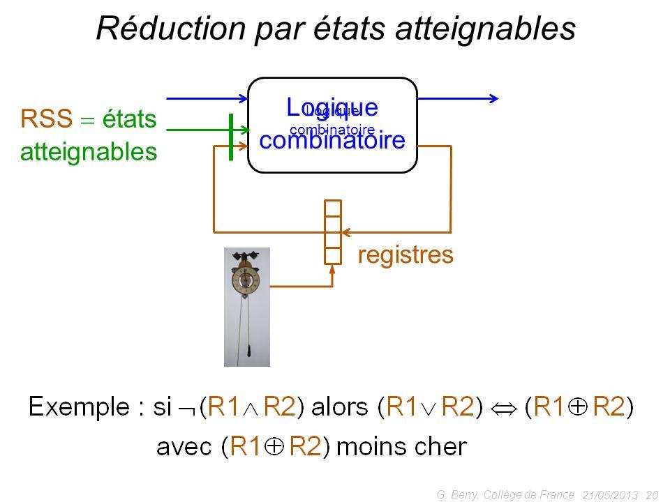 21/05/2013 20 G. Berry, Collège de France Réduction par états atteignables RSS états atteignables registres Logique combinatoire Logique combinatoire