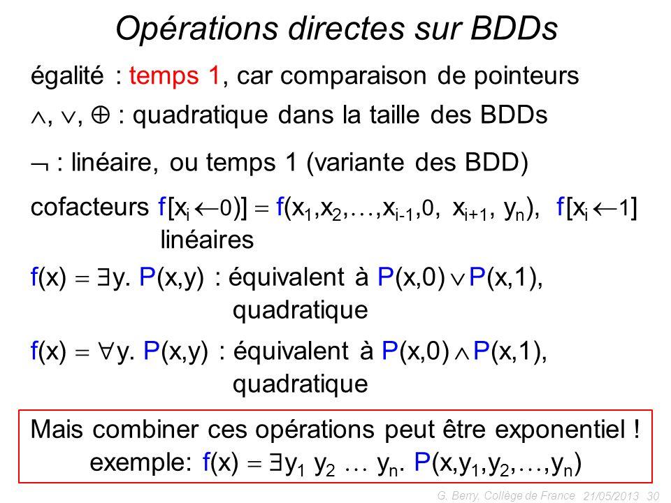 ,, : quadratique dans la taille des BDDs 21/05/2013 30 G. Berry, Collège de France Opérations directes sur BDDs : linéaire, ou temps 1 (variante des B