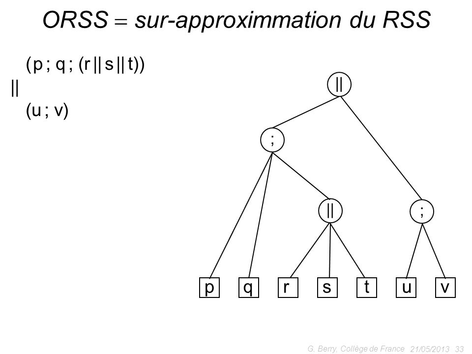 21/05/2013 33 G. Berry, Collège de France ORSS sur-approximmation du RSS || ; ; pqrstuv ( p ; q ; (r || s || t)) || (u ; v)