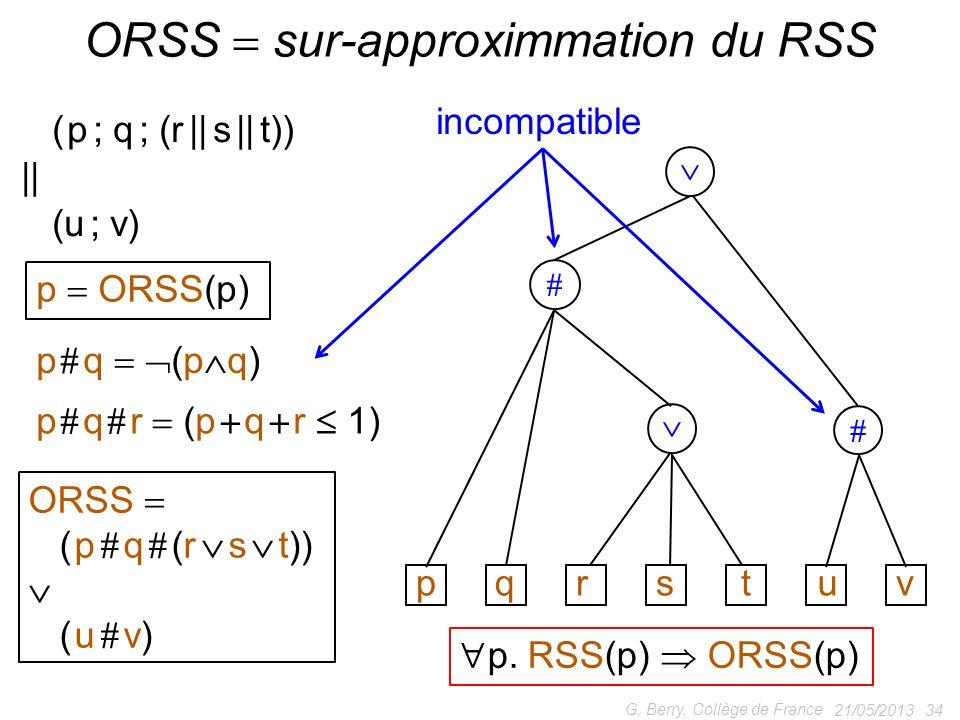 21/05/2013 34 G. Berry, Collège de France ORSS sur-approximmation du RSS pqrstuv ORSS ( p q (r s t)) ( u v) p ORSS(p) p. RSS(p) ORSS(p) incompatible (