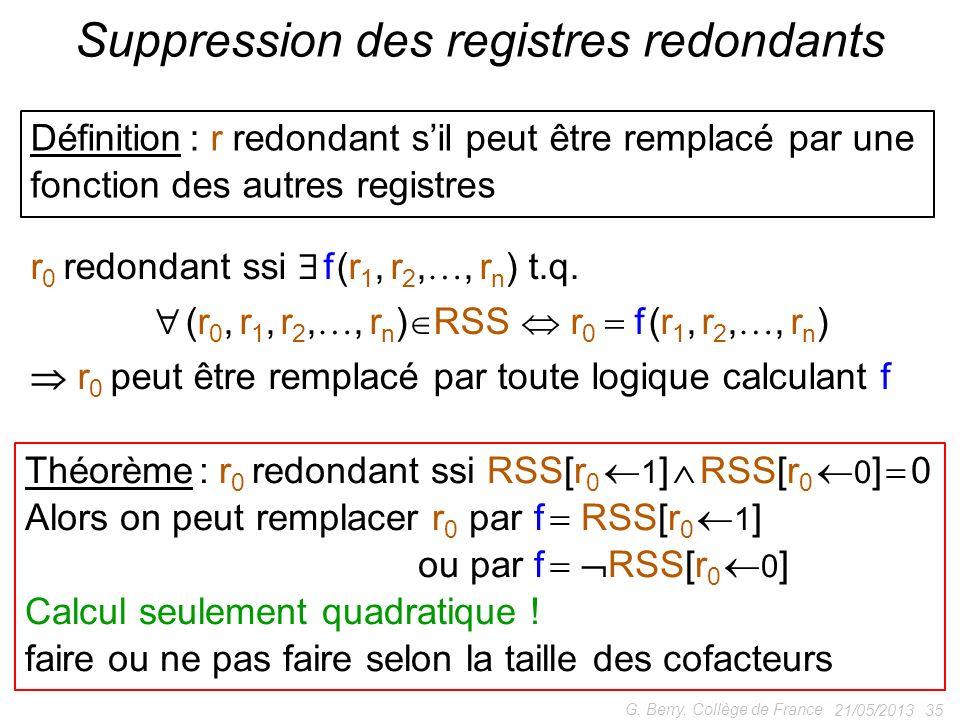 21/05/2013 35 G. Berry, Collège de France Suppression des registres redondants Définition : r redondant sil peut être remplacé par une fonction des au