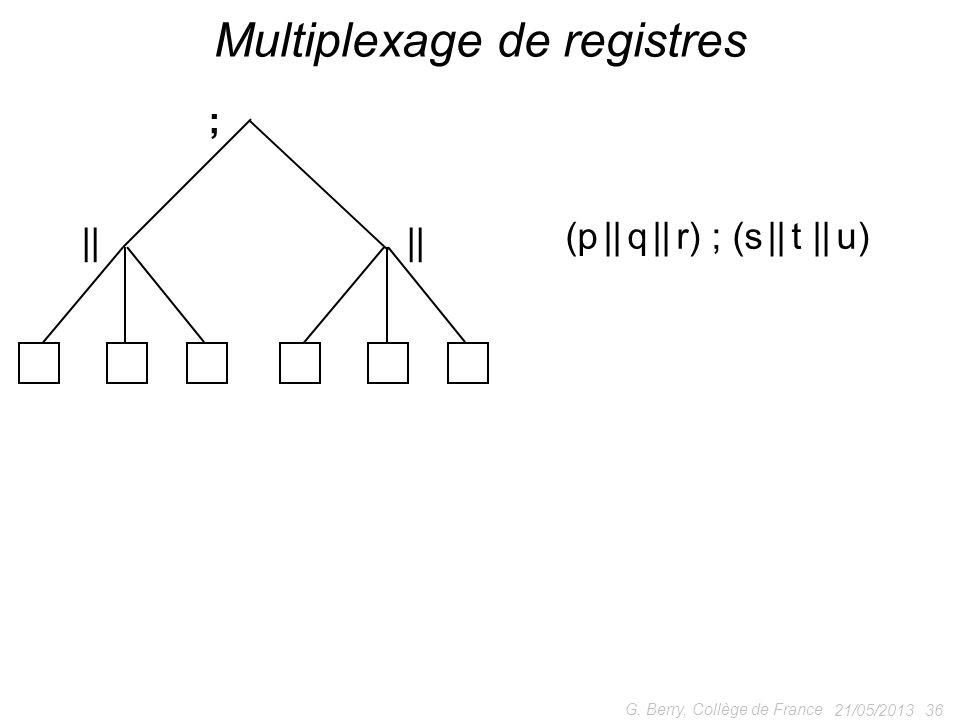 21/05/2013 36 G. Berry, Collège de France Multiplexage de registres || ; (p || q || r) ; (s || t || u)