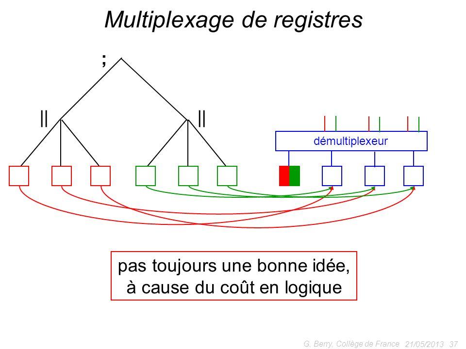 21/05/2013 37 G. Berry, Collège de France Multiplexage de registres || ; pas toujours une bonne idée, à cause du coût en logique || démultiplexeur