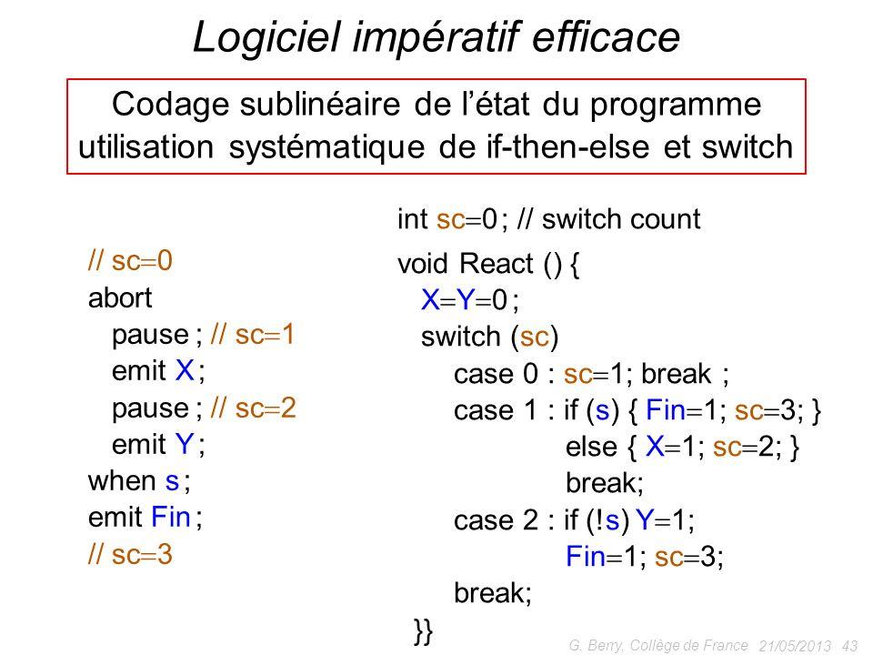 21/05/2013 43 G. Berry, Collège de France Logiciel impératif efficace // sc 0 abort pause ; // sc 1 emit X ; pause ; // sc 2 emit Y ; when s ; emit Fi