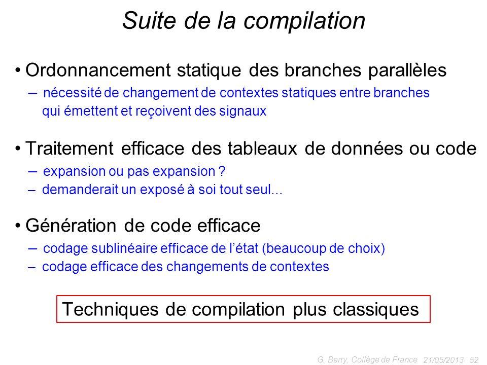 Génération de code efficace – codage sublinéaire efficace de létat (beaucoup de choix) – codage efficace des changements de contextes 21/05/2013 52 G.
