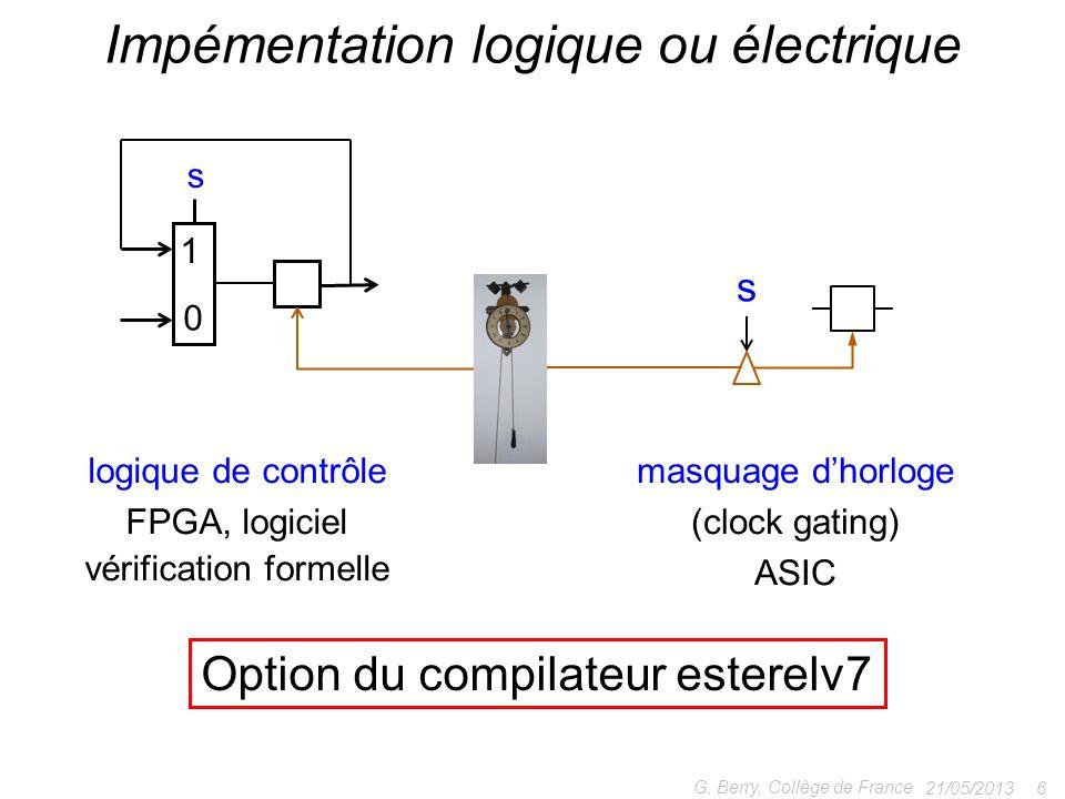 21/05/2013 6 G. Berry, Collège de France Impémentation logique ou électrique logique de contrôle FPGA, logiciel vérification formelle masquage dhorlog