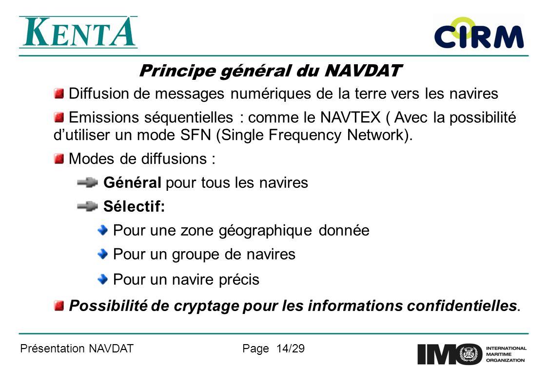 Présentation NAVDATPage 14/29 Principe général du NAVDAT Diffusion de messages numériques de la terre vers les navires Emissions séquentielles : comme le NAVTEX ( Avec la possibilité dutiliser un mode SFN (Single Frequency Network).