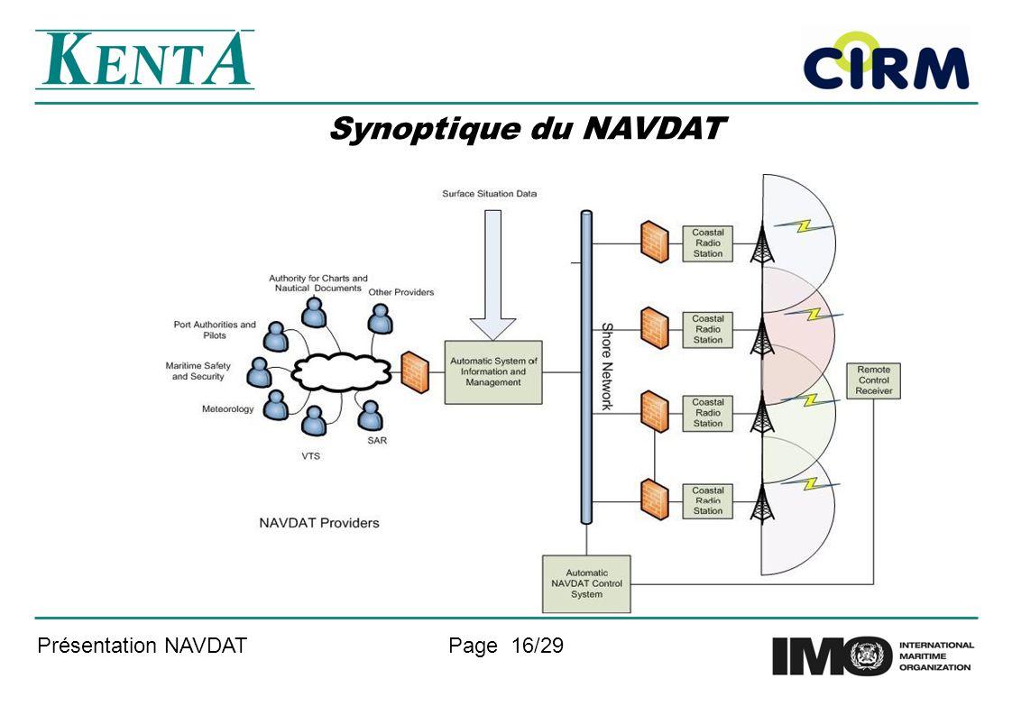 Présentation NAVDATPage 16/29 Synoptique du NAVDAT