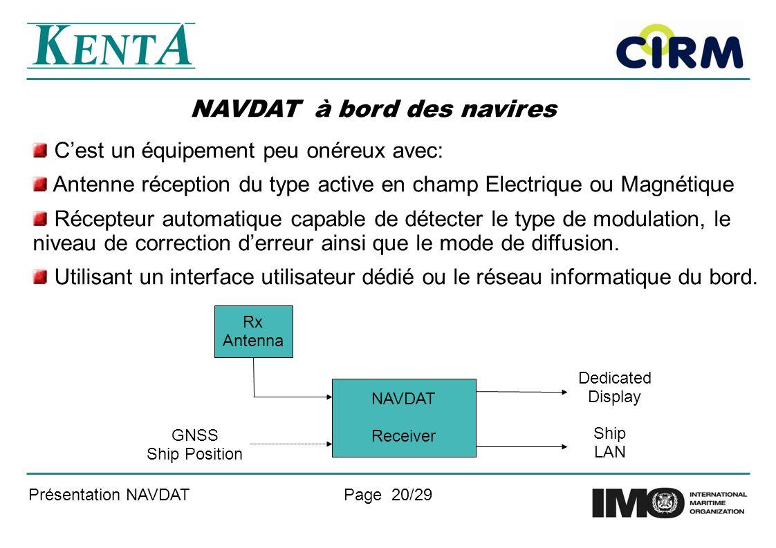Présentation NAVDATPage 20/29 NAVDAT à bord des navires Cest un équipement peu onéreux avec: Antenne réception du type active en champ Electrique ou Magnétique Récepteur automatique capable de détecter le type de modulation, le niveau de correction derreur ainsi que le mode de diffusion.